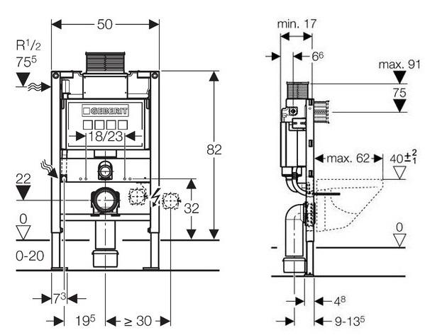 Geberit Duofix Omega 82cm Seinä-Wc Asennusteline mittakuva
