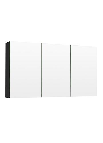 Temal Choice 3-ovinen peilikaappi värivaihtoehdot inspiration